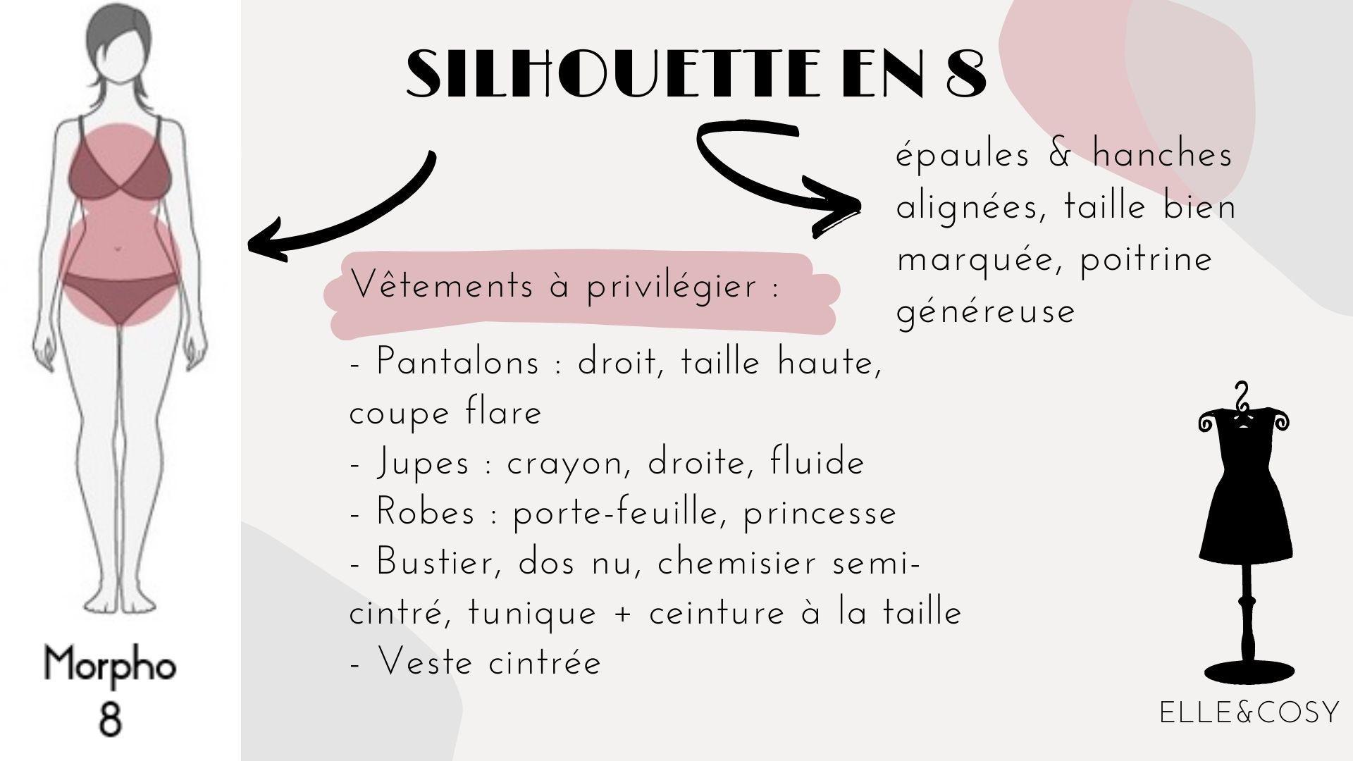 Morphologie - Silhouette